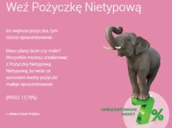 Oferty Alior Bank na ulotce Iława